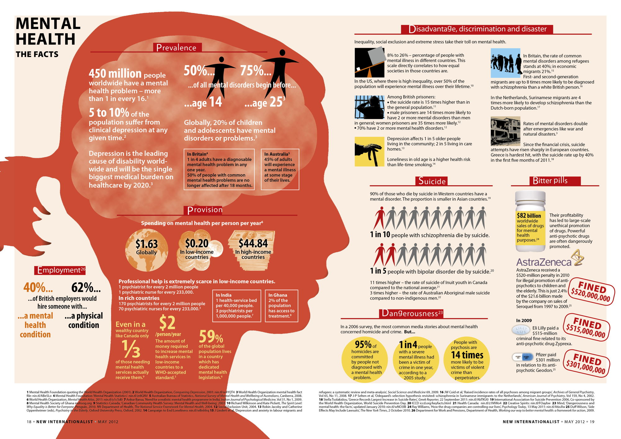 452-18-mental-health-facts