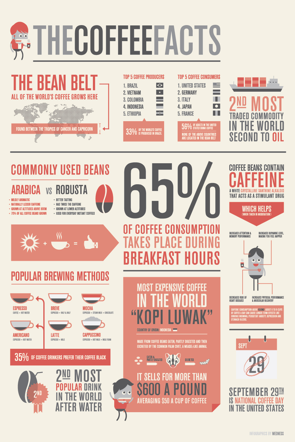 the-coffee-facts_50290dc9995f9