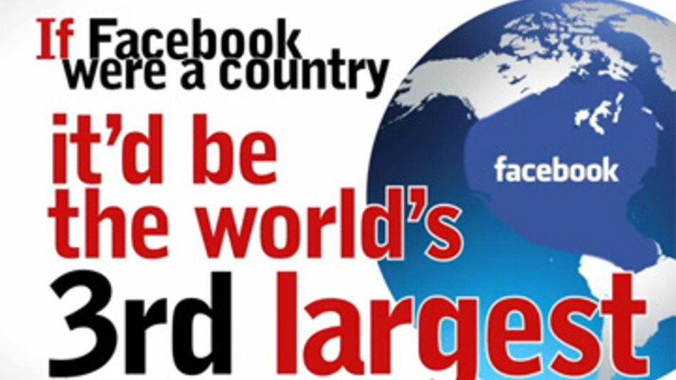 the-social-media-revolution-in-remarkable-facts-figures-video--6aab24e48b